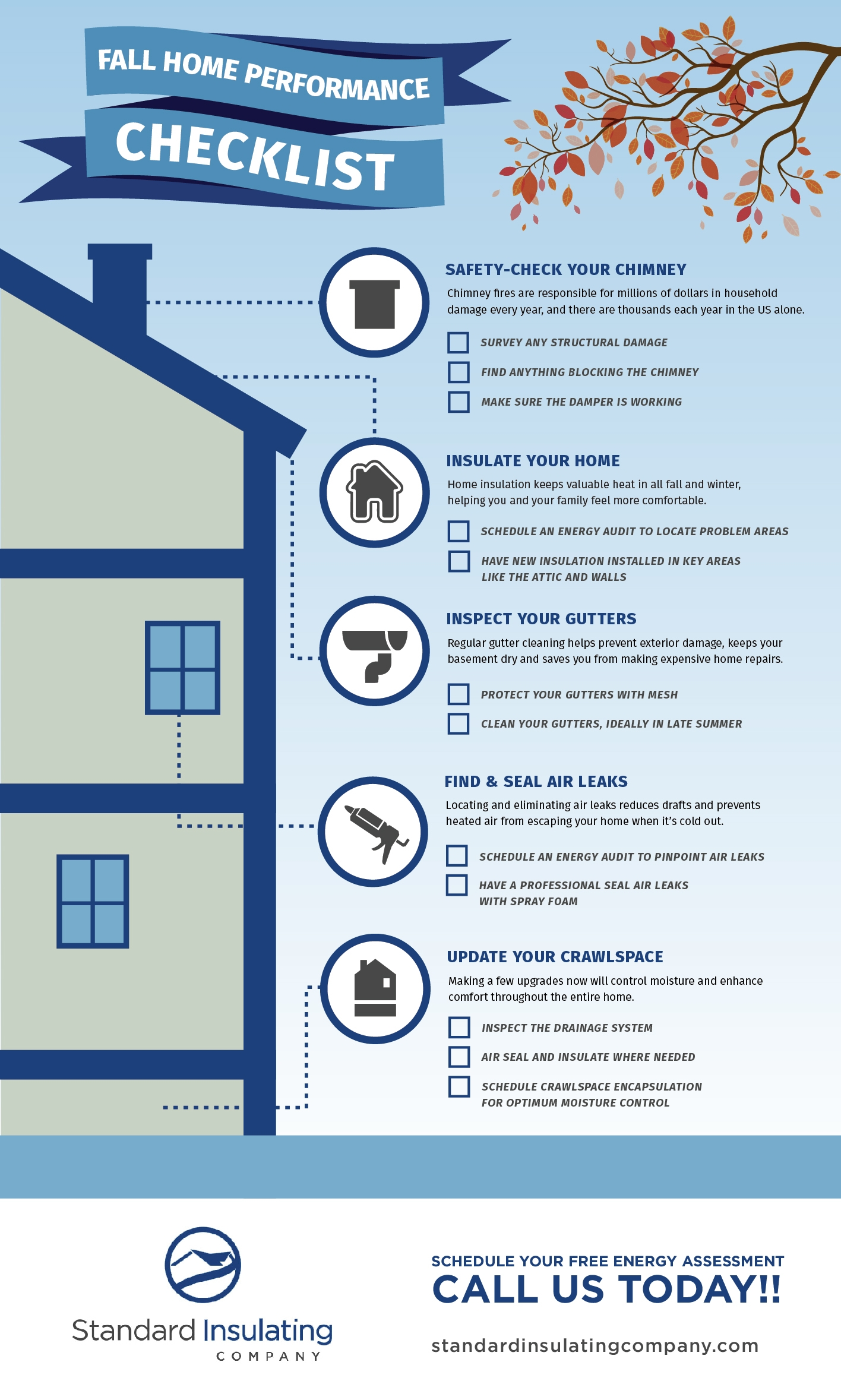 A check list of items to ensure your North Carolina home is ready for winter!
